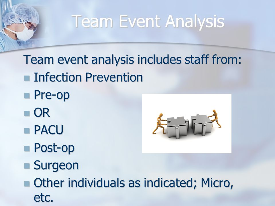 Team Event Analysis Team event analysis includes staff from: Infection Prevention Infection Prevention Pre-op Pre-op OR OR PACU PACU Post-op Post-op S