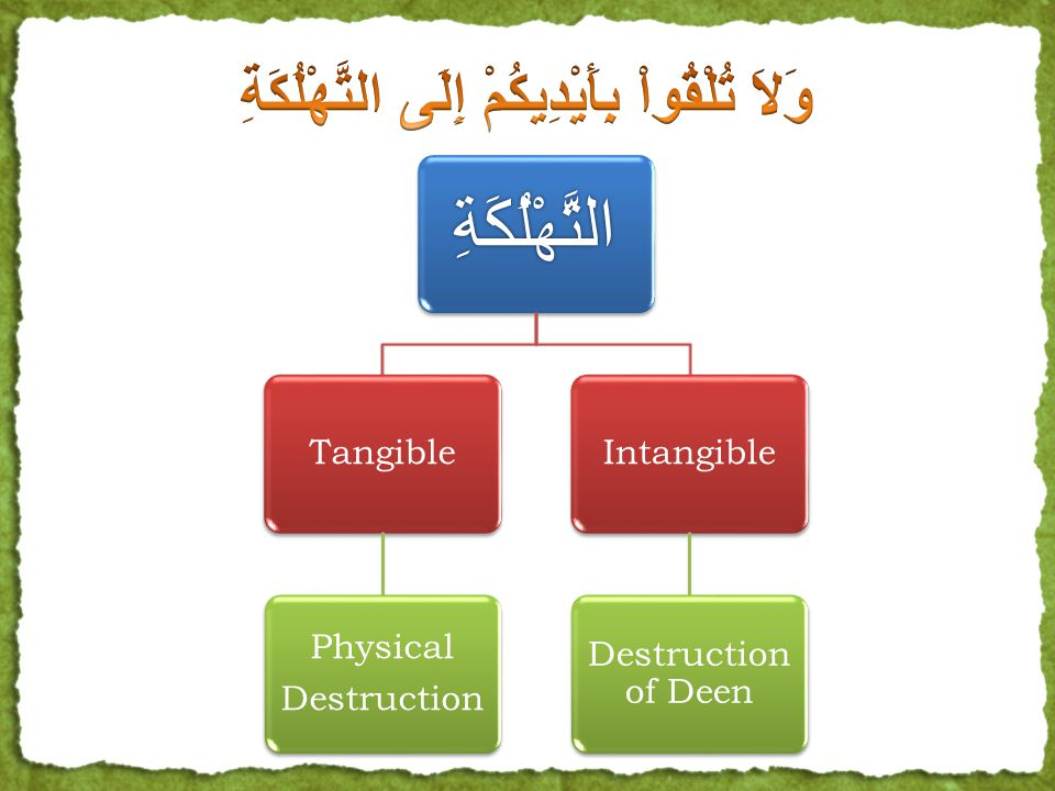 التَّهْلُكَةِ Tangible Physical Destruction Intangible Destruction of Deen
