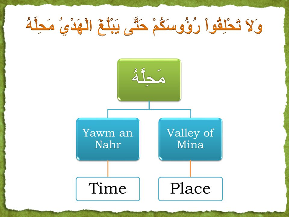 مَحِلَّهُ Yawm an Nahr Time Valley of Mina Place What is this place of slaughter.