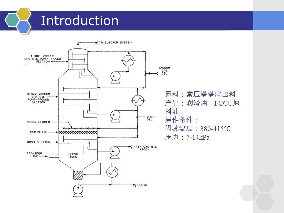 Introduction 原料:常压塔塔底出料 产品:润滑油, FCCU 原 料油 操作条件: 闪蒸温度: 380-415 ℃ 压力: 7-14kPa