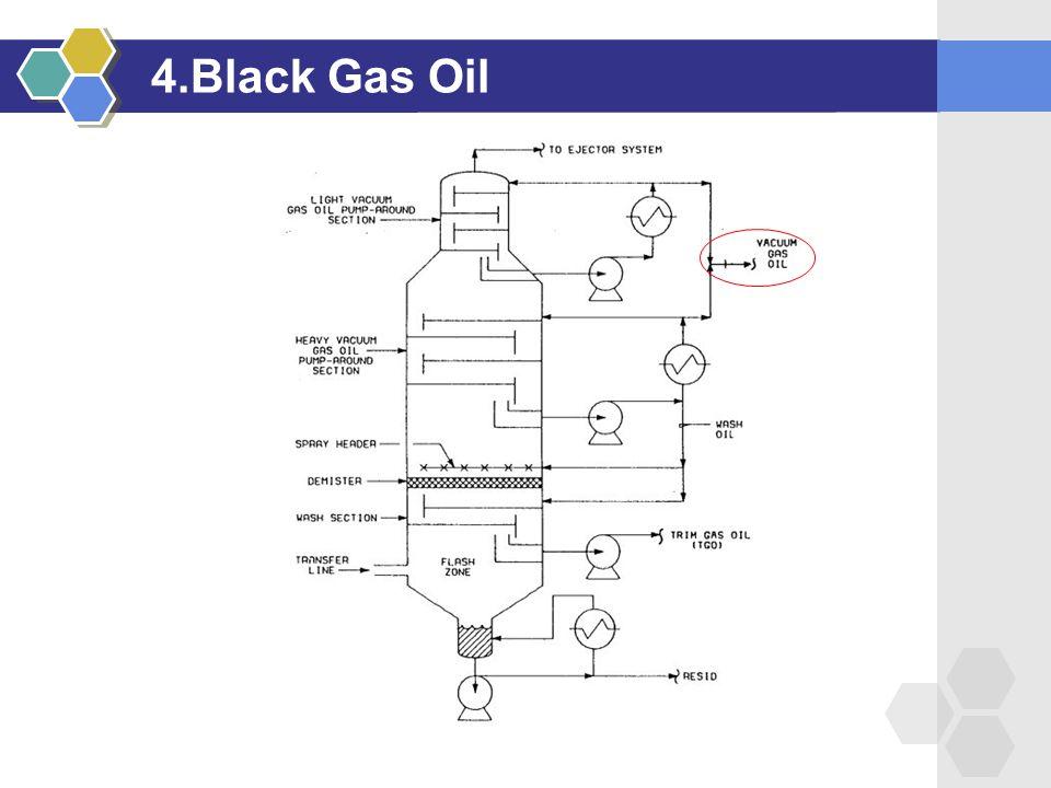 4.Black Gas Oil