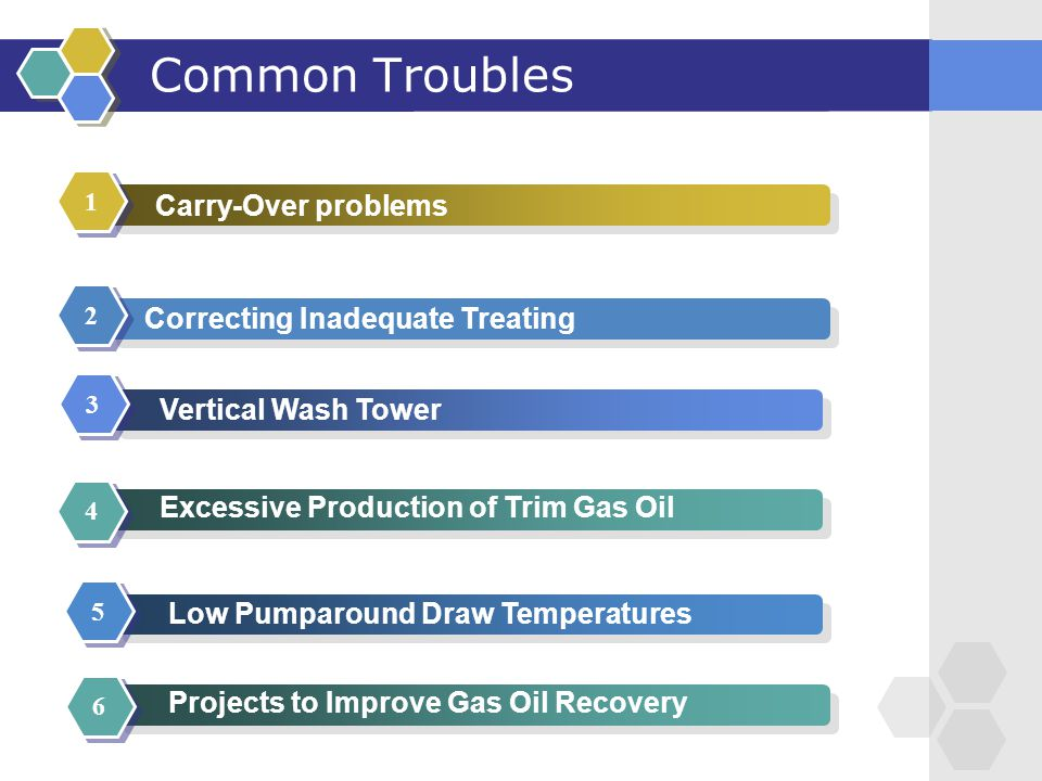 Common Troubles Carry-Over problems Vertical Wash Tower 1 1 3 3 Introduction 2 2 4 4 5 5 Correcting Inadequate Treating Excessive Production of Trim Gas Oil Low Pumparound Draw Temperatures 6 6 Projects to Improve Gas Oil Recovery