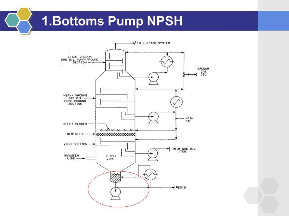 1.Bottoms Pump NPSH
