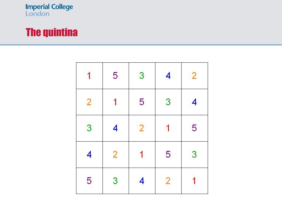 The quintina