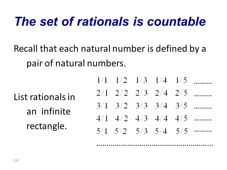 Recall that each natural number is defined by a pair of natural numbers.