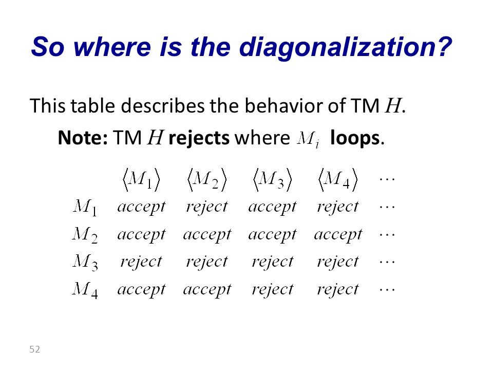 This table describes the behavior of TM H. Note: TM H rejects where loops.