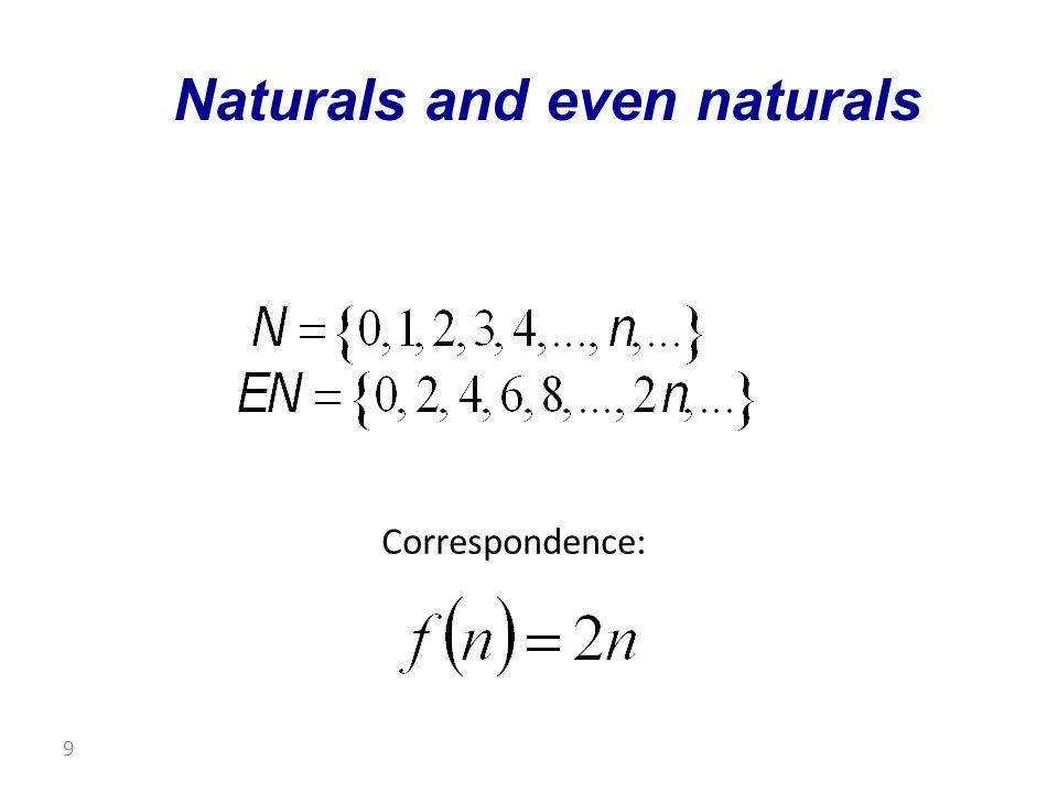 Naturals and even naturals 9 Correspondence: