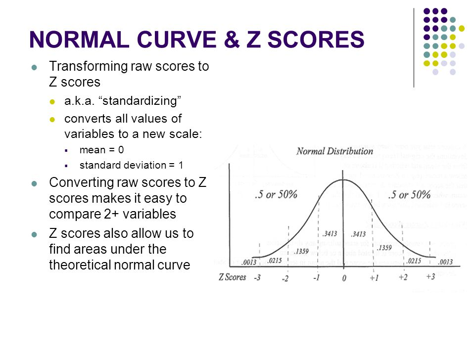 NORMAL CURVE & Z SCORES Transforming raw scores to Z scores a.k.a.