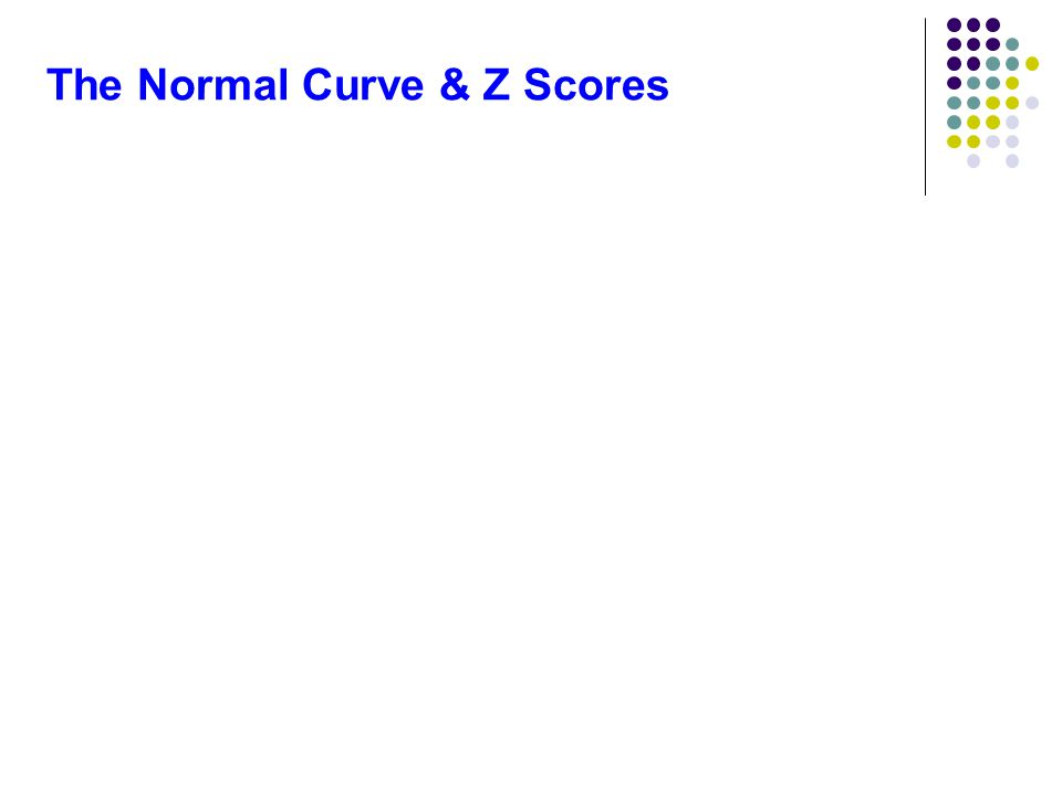 The Normal Curve & Z Scores