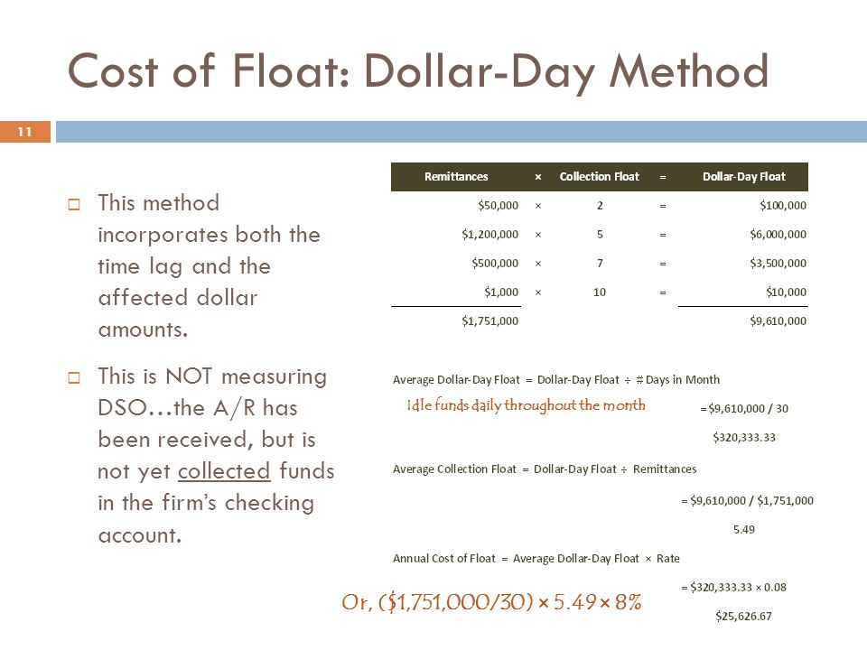 Cost of Float: Dollar-Day Method 11  This method incorporates both the time lag and the affected dollar amounts.