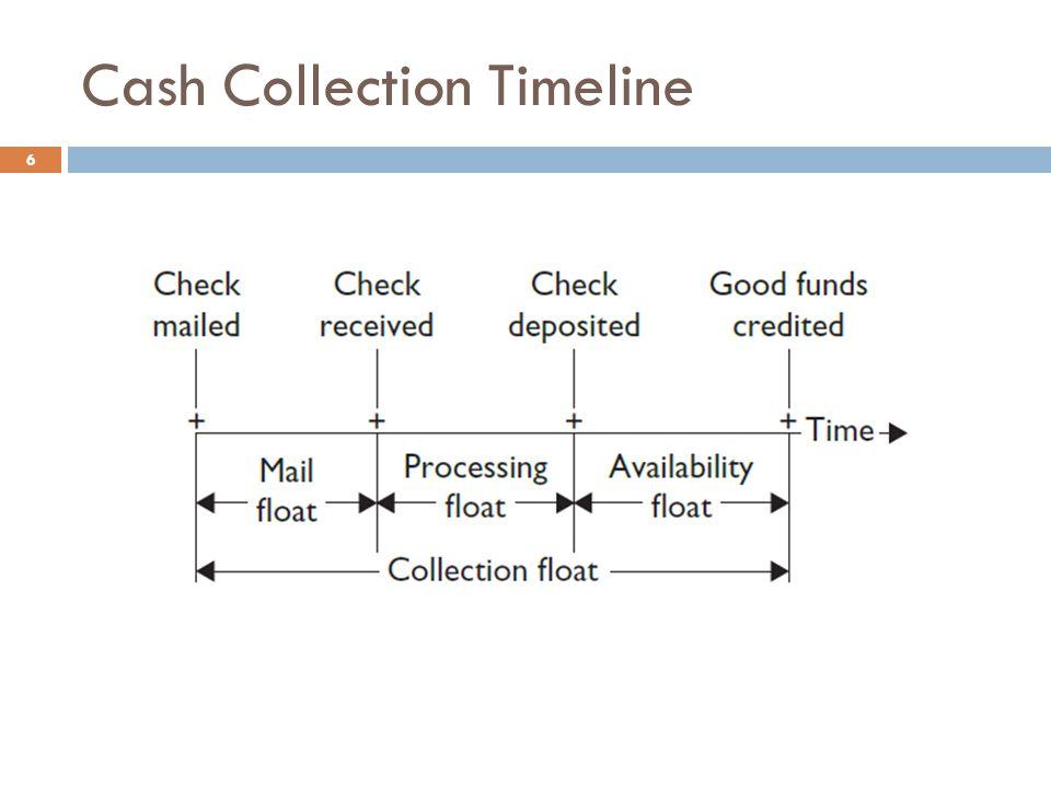 Cash Collection Timeline 6