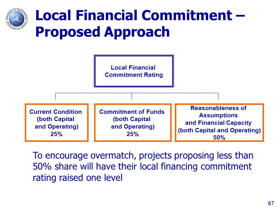 Local Financial Commitment – Proposed Approach 67 Local Financial Commitment Rating Current Condition (both Capital and Operating) 25% Commitment of Funds (both Capital and Operating) 25% Reasonableness of Assumptions and Financial Capacity (both Capital and Operating) 50% To encourage overmatch, projects proposing less than 50% share will have their local financing commitment rating raised one level