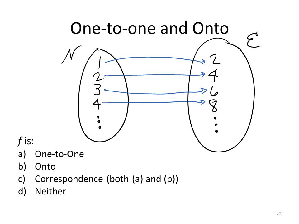 One-to-one and Onto f is: a)One-to-One b)Onto c)Correspondence (both (a) and (b)) d)Neither 20
