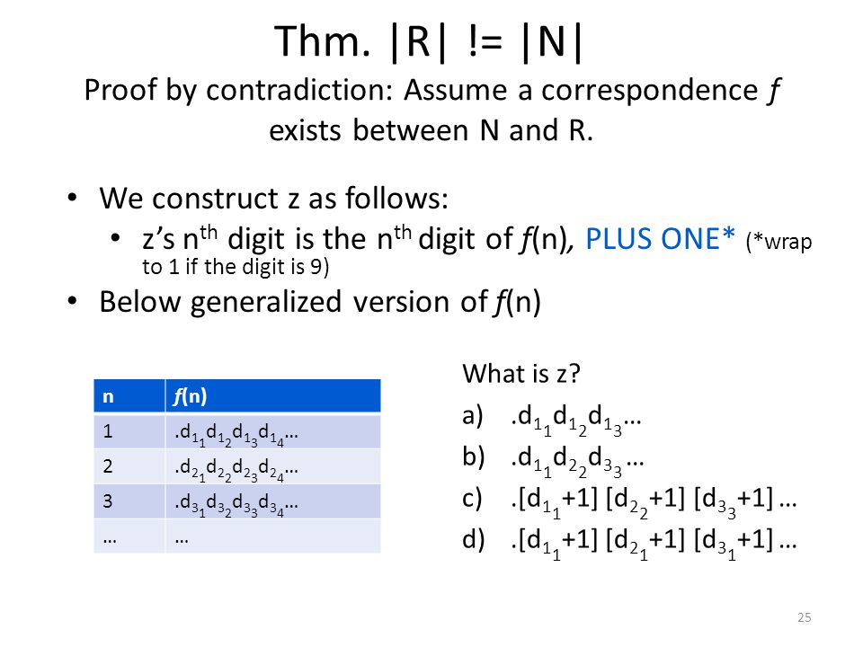Thm. |R| != |N| Proof by contradiction: Assume a correspondence f exists between N and R. 25 nf(n) 1.d 1 1 d 1 2 d 1 3 d 1 4 … 2.d 2 1 d 2 2 d 2 3 d 2