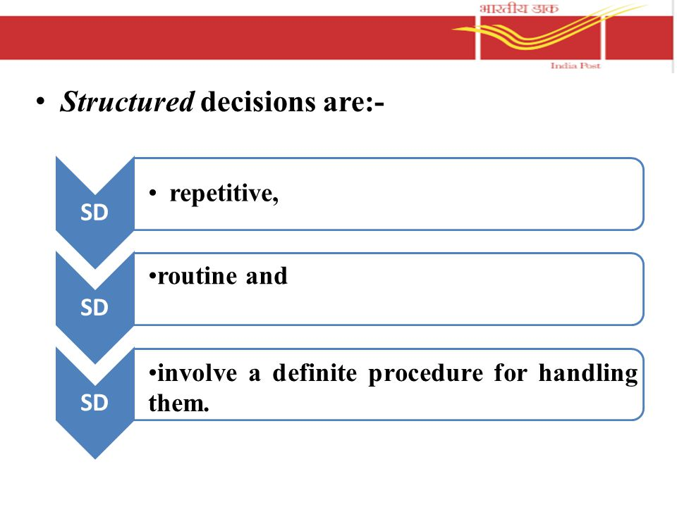 Structured decisions are:- SD repetitive, SD routine and SD involve a definite procedure for handling them.
