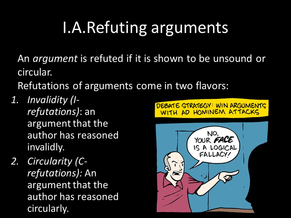 I.A.Refuting arguments 1.Invalidity (I- refutations): an argument that the author has reasoned invalidly. 2.Circularity (C- refutations): An argument