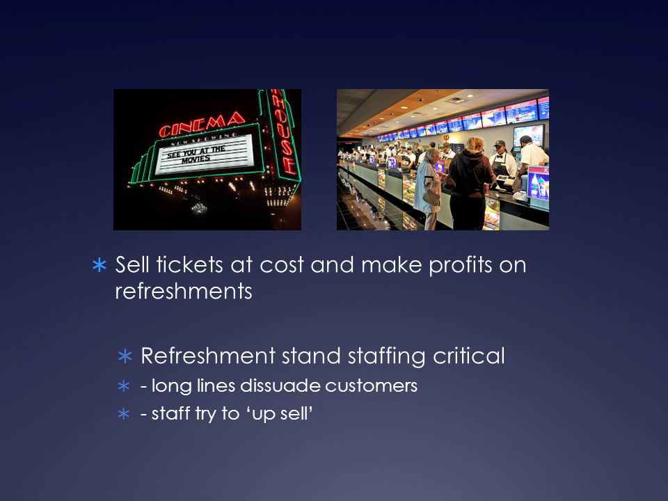  Sell tickets at cost and make profits on refreshments  Refreshment stand staffing critical  - long lines dissuade customers  - staff try to 'up s