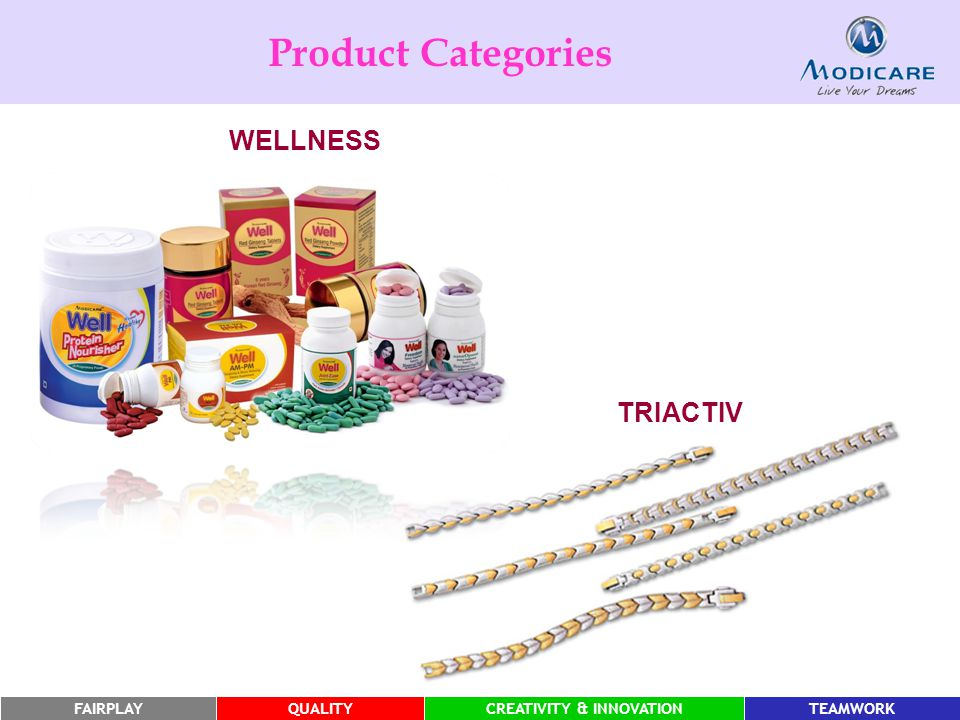 FAIRPLAYQUALITYCREATIVITY & INNOVATIONTEAMWORK TRIACTIV WELLNESS Product Categories