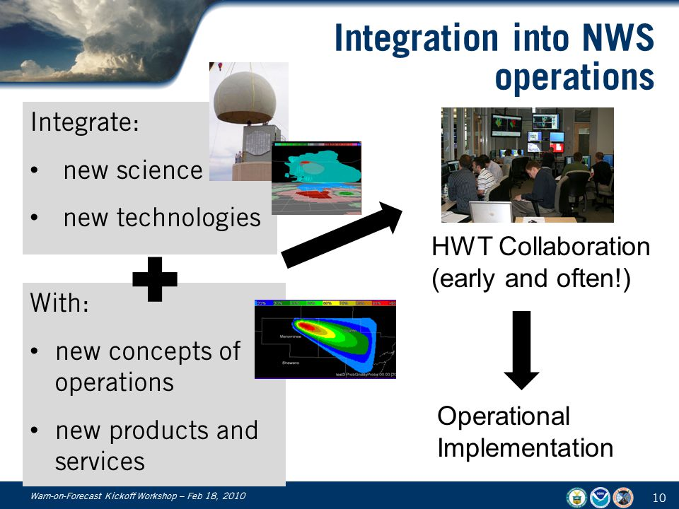 Warn-on-Forecast Kickoff Workshop – Feb 18, 2010 Integration into NWS operations Integrate: new science new technologies With: new concepts of operations new products and services 10 HWT Collaboration (early and often!) Operational Implementation
