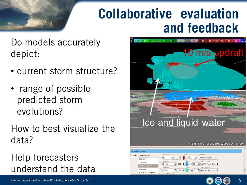 Warn-on-Forecast Kickoff Workshop – Feb 18, 2010 Collaborative evaluation and feedback Do models accurately depict: current storm structure.
