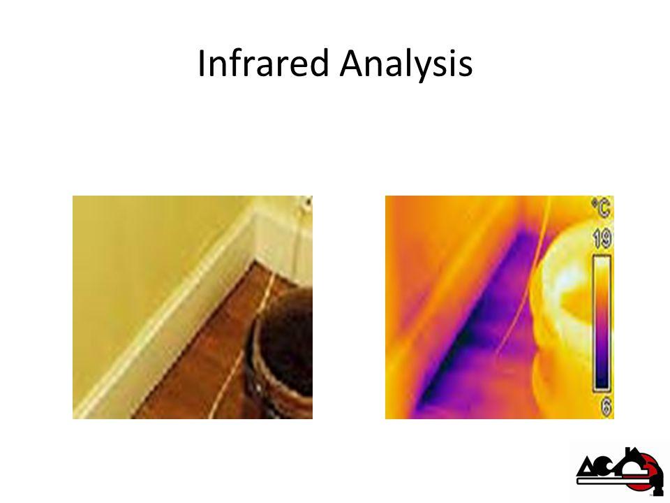 Infrared Analysis