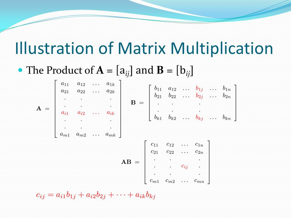 Illustration of Matrix Multiplication The Product of A = [ a ij ] and B = [ b ij ]