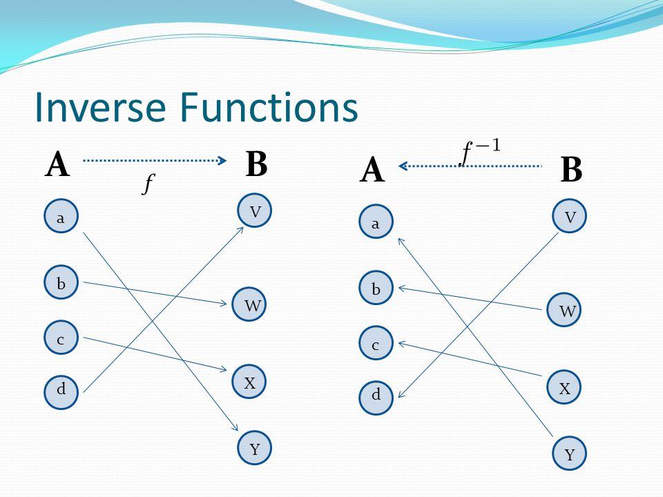 Inverse Functions AB a b c d V W X Y f AB a b c d V W X Y