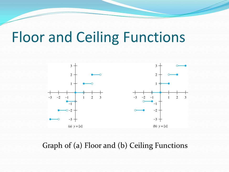 Floor and Ceiling Functions Graph of (a) Floor and (b) Ceiling Functions