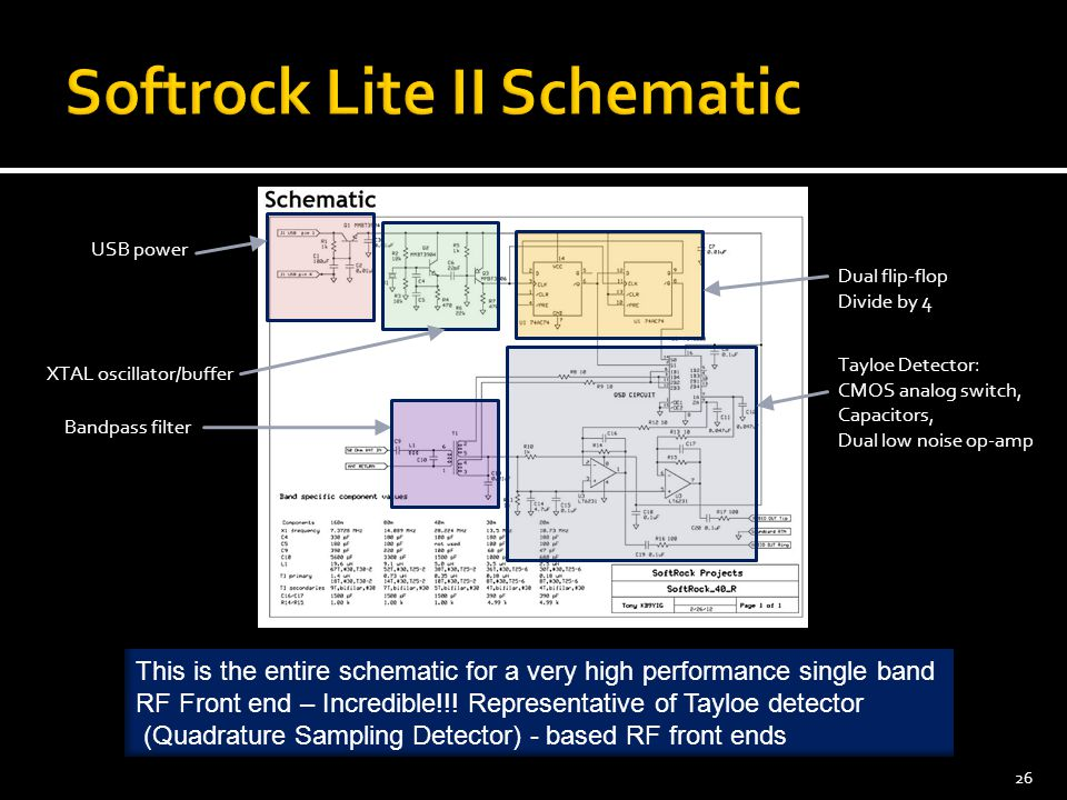 26 This is the entire schematic for a very high performance single band RF Front end – Incredible!!! Representative of Tayloe detector (Quadrature Sam