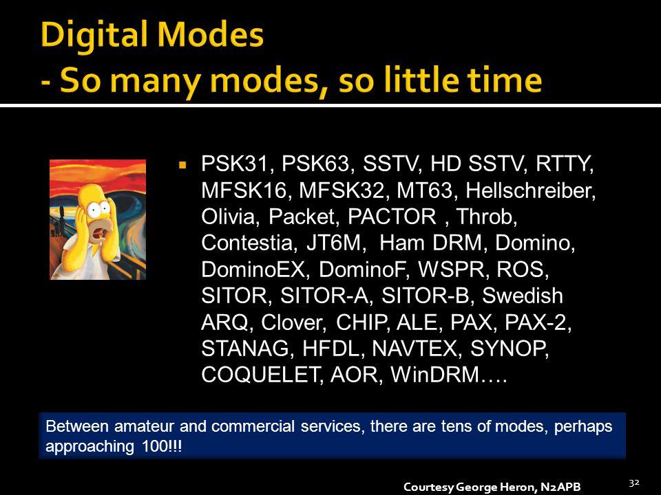  PSK31, PSK63, SSTV, HD SSTV, RTTY, MFSK16, MFSK32, MT63, Hellschreiber, Olivia, Packet, PACTOR, Throb, Contestia, JT6M, Ham DRM, Domino, DominoEX, D