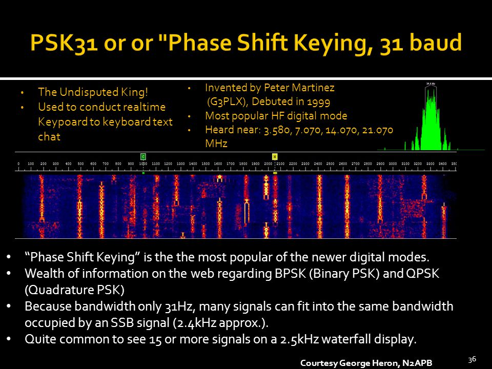 """36 The Undisputed King! Used to conduct realtime Keypoard to keyboard text chat """"Phase Shift Keying"""" is the the most popular of the newer digital mode"""