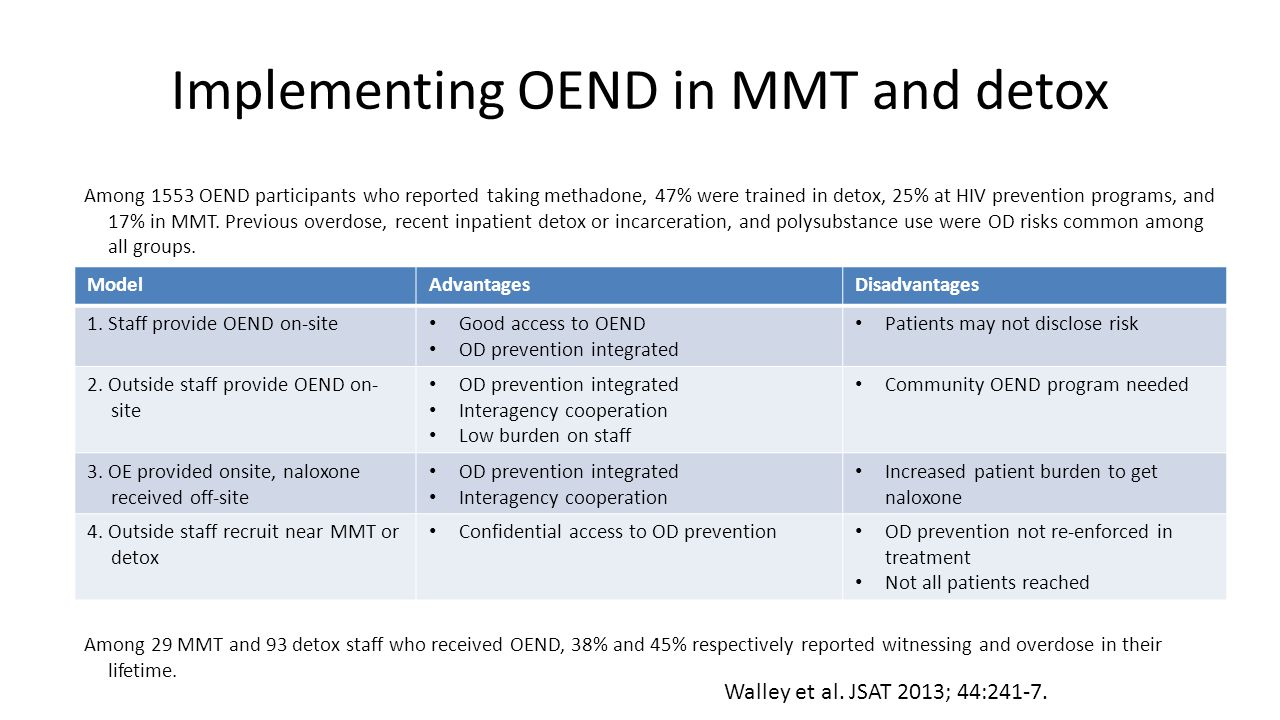 Implementing OEND in MMT and detox ModelAdvantagesDisadvantages 1.