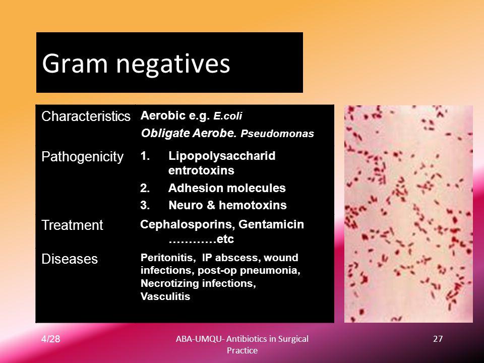 4/28ABA-UMQU- Antibiotics in Surgical Practice 27 Gram negatives Aerobic e.g. E.coli Obligate Aerobe. Pseudomonas Characteristics 1.Lipopolysaccharid