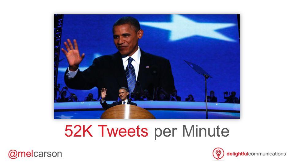 @melcarson 52K Tweets per Minute