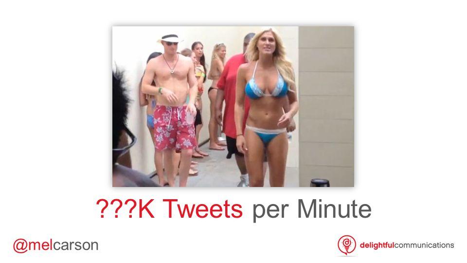 @melcarson K Tweets per Minute