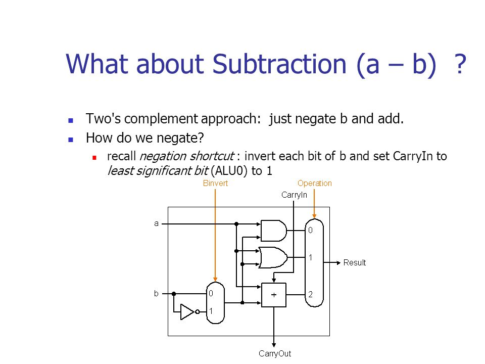 Two's complement approach: just negate b and add. How do we negate? recall negation shortcut : invert each bit of b and set CarryIn to least significa