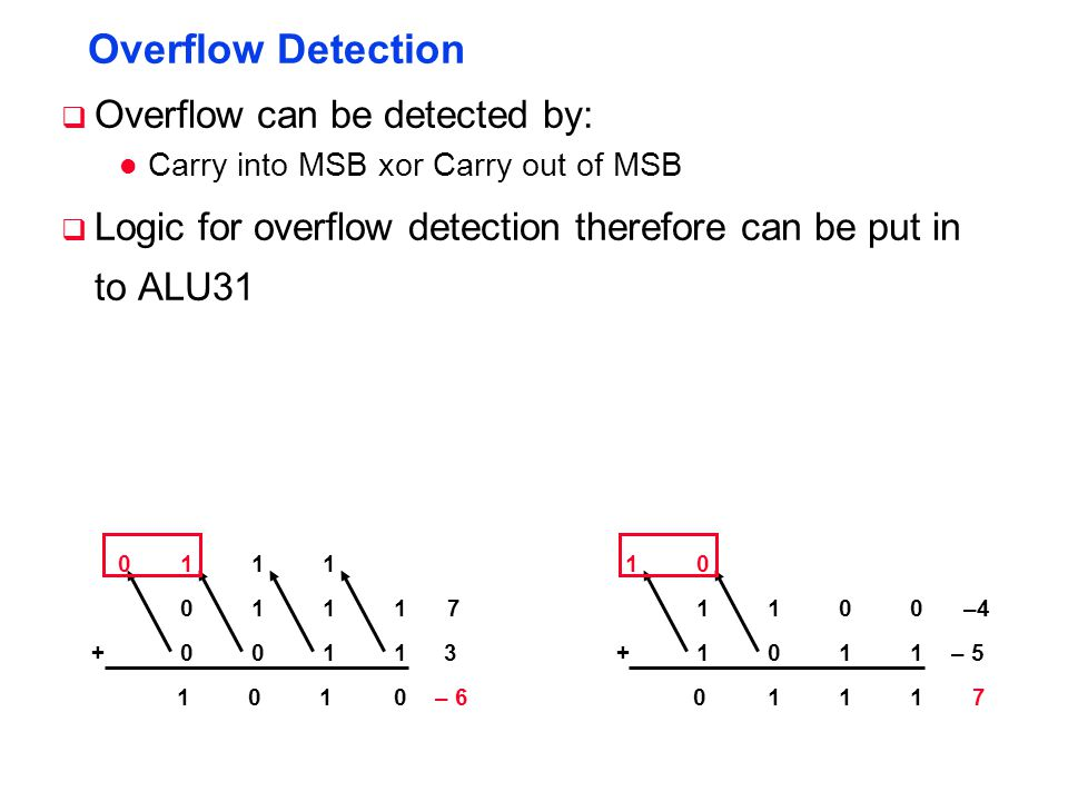 Overflow Detection  Overflow can be detected by: l Carry into MSB xor Carry out of MSB  Logic for overflow detection therefore can be put in to ALU3