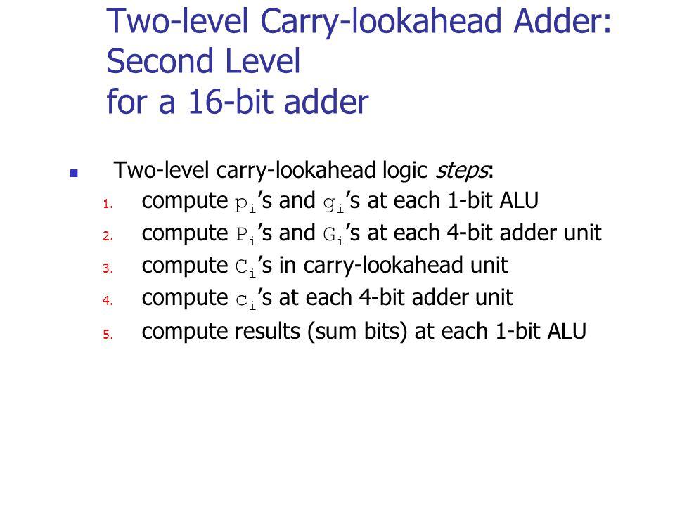 Two-level carry-lookahead logic steps: 1. compute p i 's and g i 's at each 1-bit ALU 2. compute P i 's and G i 's at each 4-bit adder unit 3. compute