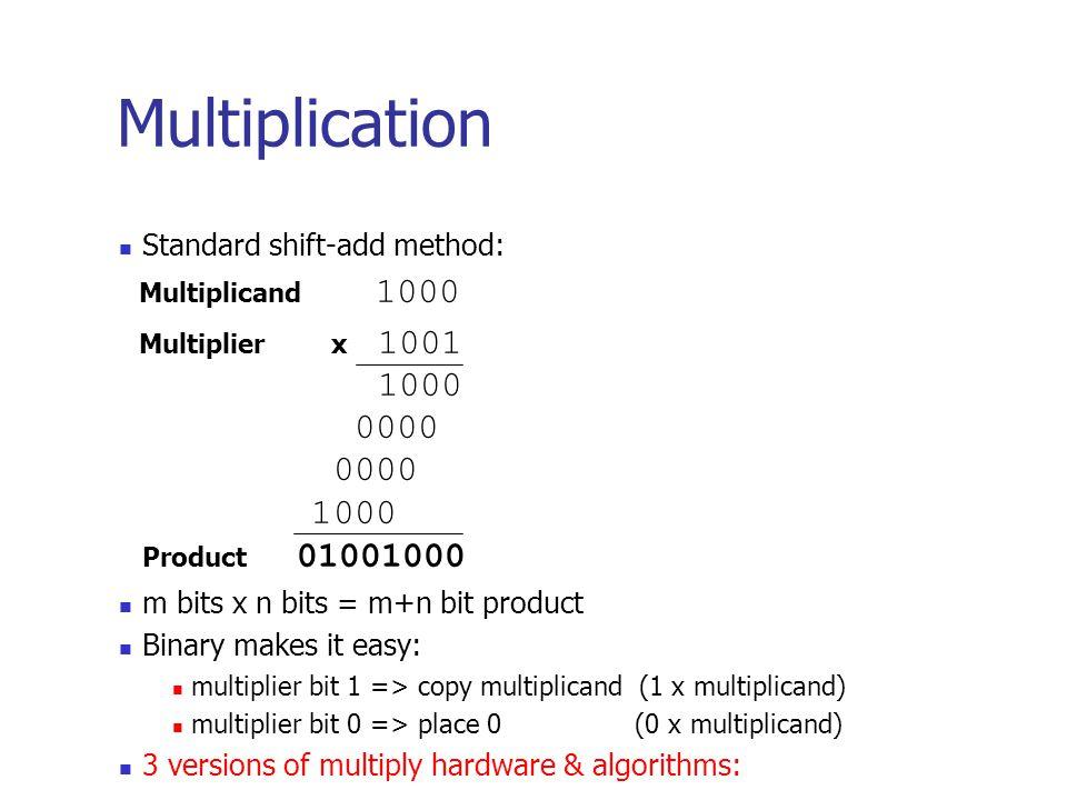 Multiplication Standard shift-add method: Multiplicand 1000 Multiplier 1001 1000 0000 0000 1000 Product 01001000 m bits x n bits = m+n bit product Bin