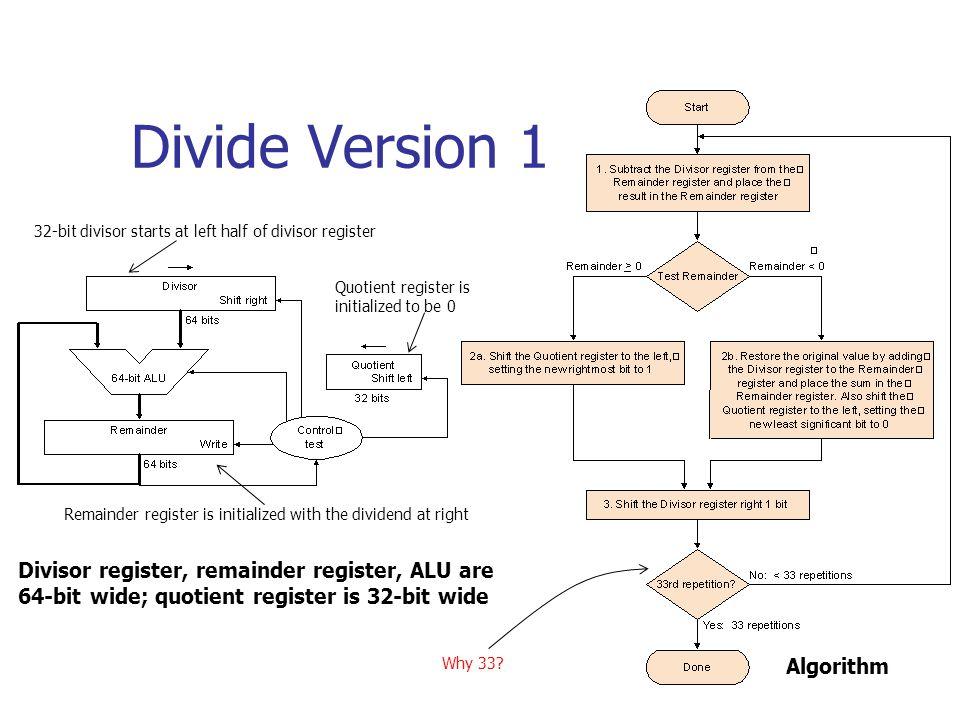 Divide Version 1 Divisor register, remainder register, ALU are 64-bit wide; quotient register is 32-bit wide Algorithm 32-bit divisor starts at left half of divisor register Remainder register is initialized with the dividend at right Why 33.
