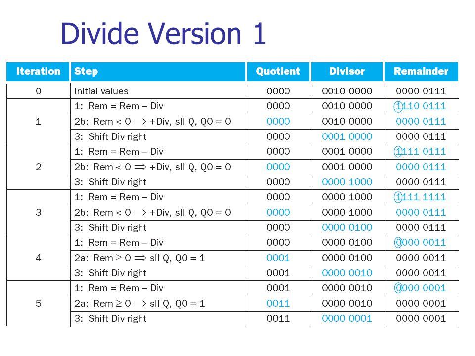 Divide Version 1