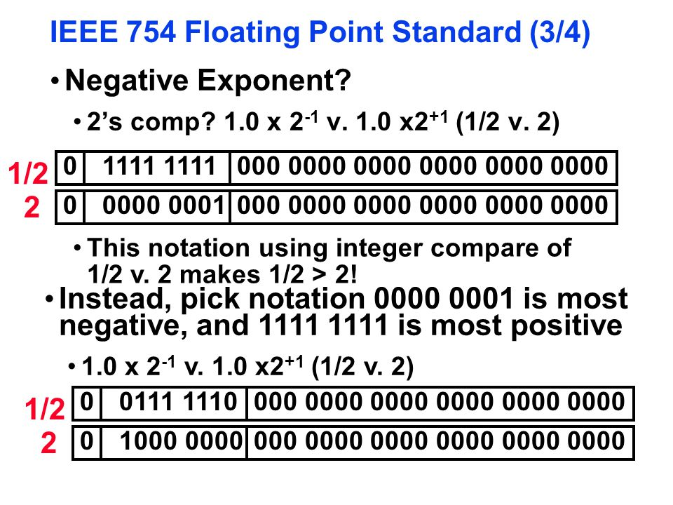 IEEE 754 Floating Point Standard (3/4) Negative Exponent? 2's comp? 1.0 x 2 -1 v. 1.0 x2 +1 (1/2 v. 2) 01111 000 0000 0000 0000 0000 0000 1/2 00000 00