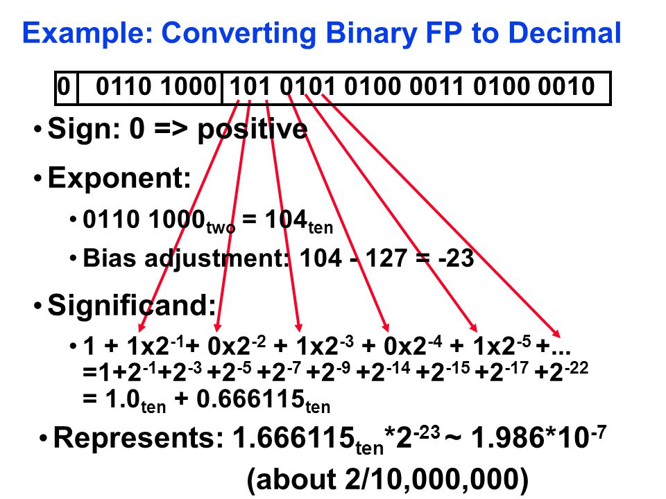 Example: Converting Binary FP to Decimal Sign: 0 => positive Exponent: 0110 1000 two = 104 ten Bias adjustment: 104 - 127 = -23 Significand: 1 + 1x2 -1 + 0x2 -2 + 1x2 -3 + 0x2 -4 + 1x2 -5 +...
