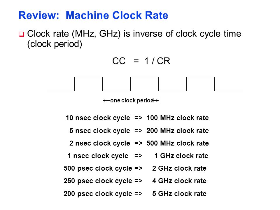 Review: Machine Clock Rate  Clock rate (MHz, GHz) is inverse of clock cycle time (clock period) CC = 1 / CR one clock period 10 nsec clock cycle => 100 MHz clock rate 5 nsec clock cycle => 200 MHz clock rate 2 nsec clock cycle => 500 MHz clock rate 1 nsec clock cycle => 1 GHz clock rate 500 psec clock cycle => 2 GHz clock rate 250 psec clock cycle => 4 GHz clock rate 200 psec clock cycle => 5 GHz clock rate