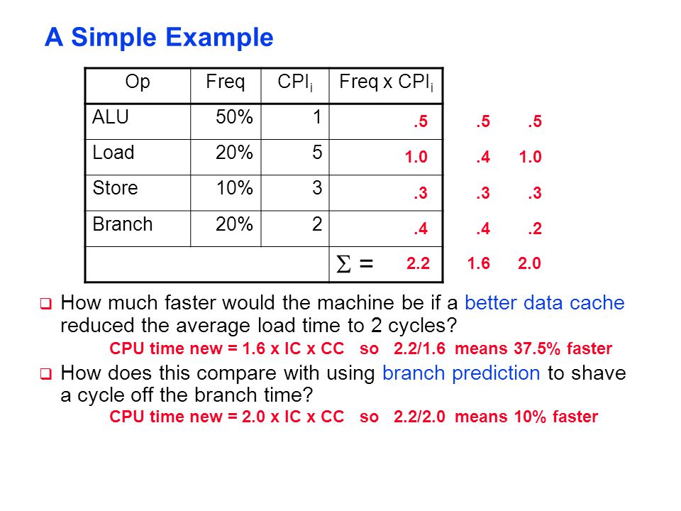 A Simple Example  How much faster would the machine be if a better data cache reduced the average load time to 2 cycles?  How does this compare with