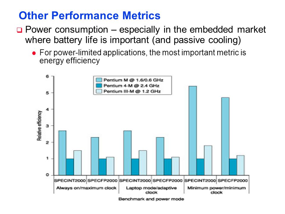 Other Performance Metrics  Power consumption – especially in the embedded market where battery life is important (and passive cooling) l For power-limited applications, the most important metric is energy efficiency