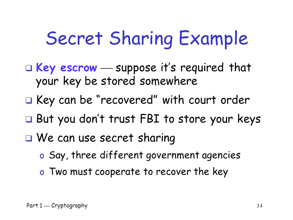 Part 1  Cryptography 33 Shamir's Secret Sharing (X 0,Y 0 ) (X 1,Y 1 ) (0,S)  Give (X 0,Y 0 ) to Alice  Give (X 1,Y 1 ) to Bob  Give (X 2,Y 2 ) to