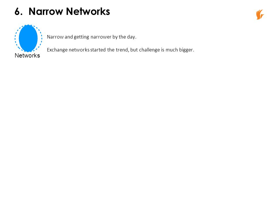 6. Narrow Networks Networks Narrow and getting narrower by the day. Exchange networks started the trend, but challenge is much bigger.