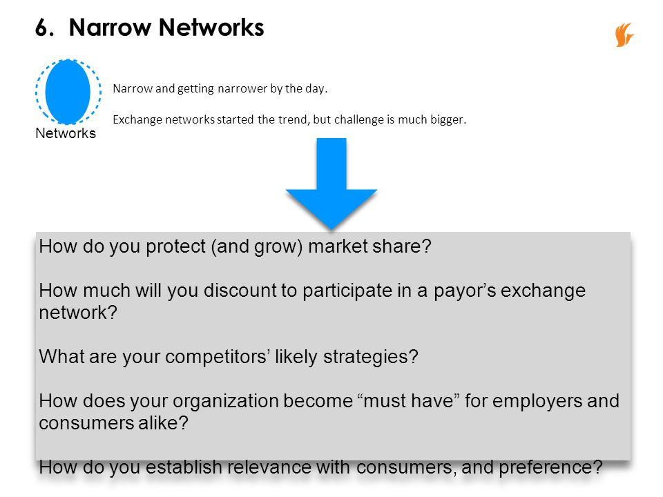 6. Narrow Networks Networks Narrow and getting narrower by the day. Exchange networks started the trend, but challenge is much bigger. How do you prot
