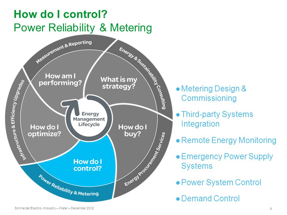 Schneider Electric 9 - Industry – Water – December 2012 How do I control.